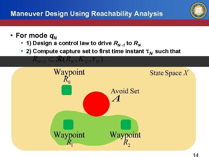 Maneuver Design Using Reachability Analysis • For mode q. N • 1) Design a