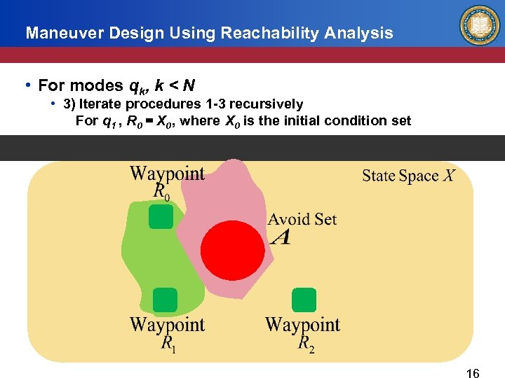 Maneuver Design Using Reachability Analysis • For modes qk, k < N • 3)