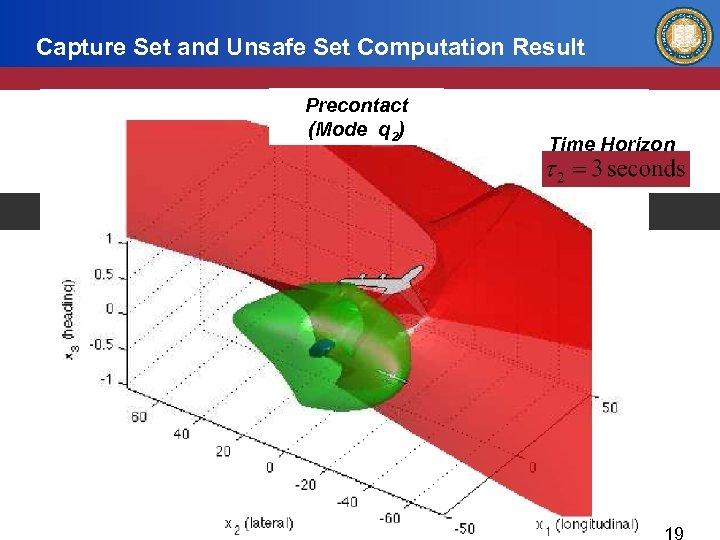 Capture Set and Unsafe Set Computation Result Precontact (Mode q 2) Time Horizon