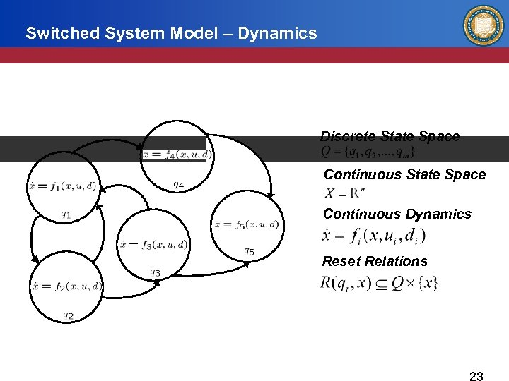 Switched System Model – Dynamics Discrete State Space Continuous Dynamics Reset Relations