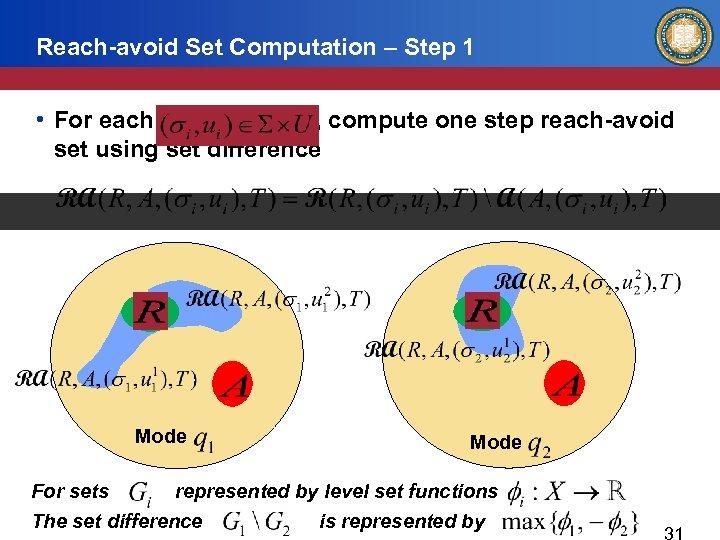 Reach-avoid Set Computation – Step 1 • For each , compute one step reach-avoid