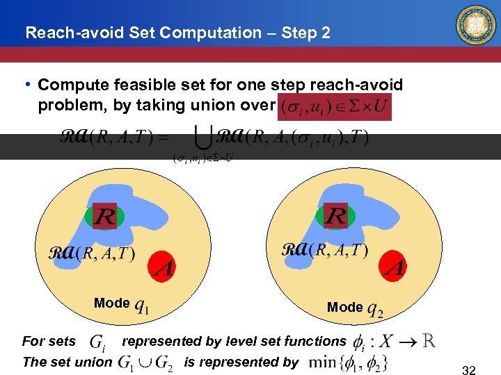 Reach-avoid Set Computation – Step 2 • Compute feasible set for one step reach-avoid
