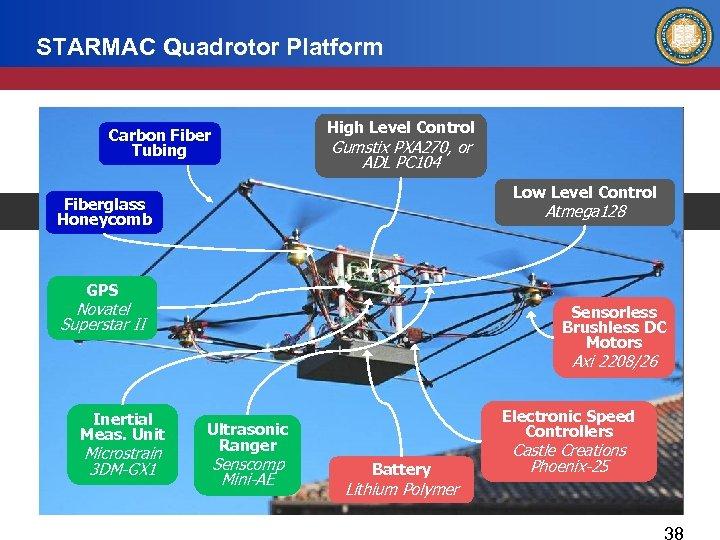 STARMAC Quadrotor Platform High Level Control Carbon Fiber Tubing Gumstix PXA 270, or ADL
