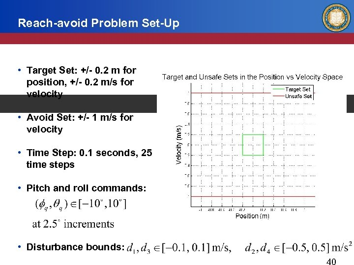 Reach-avoid Problem Set-Up • Target Set: +/- 0. 2 m for position, +/- 0.