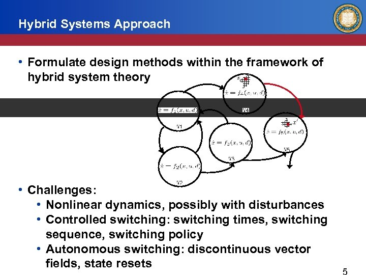Hybrid Systems Approach • Formulate design methods within the framework of hybrid system theory