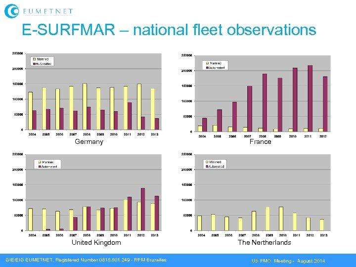 E-SURFMAR – national fleet observations Germany United Kingdom GIE/EIG EUMETNET, Registered Number 0818. 801.