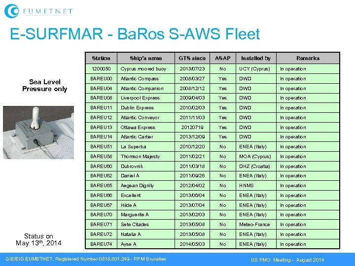 E-SURFMAR - Ba. Ros S-AWS Fleet Station GTS since ASAP Installed by Cyprus moored