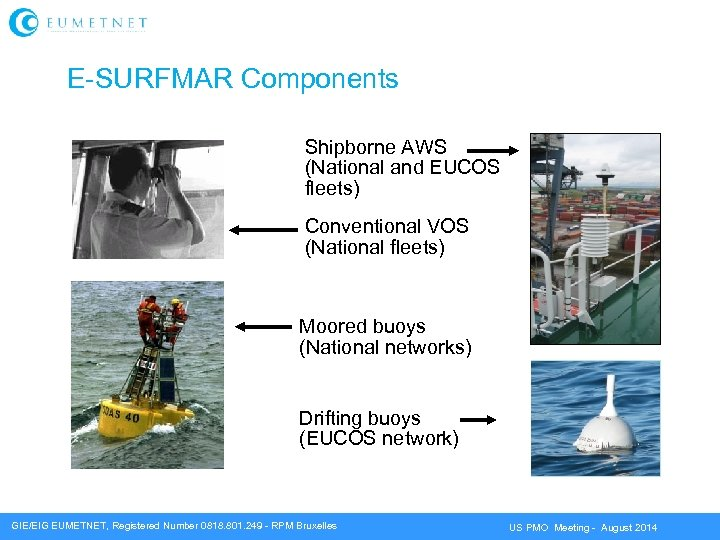 E-SURFMAR Components Shipborne AWS (National and EUCOS fleets) Conventional VOS (National fleets) Moored buoys