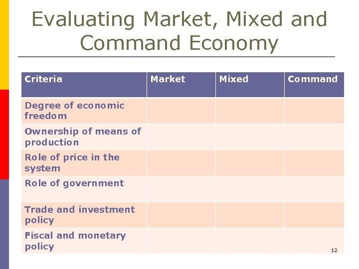 Evaluating Market, Mixed and Command Economy Criteria Market Mixed Command Degree of economic freedom