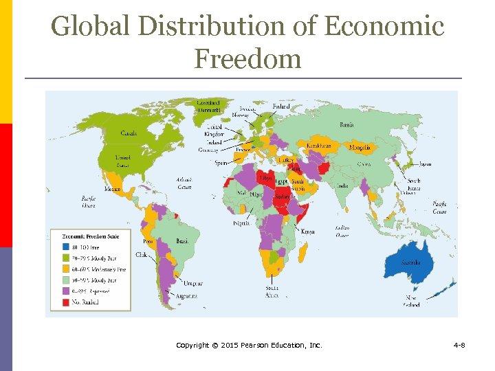 Global Distribution of Economic Freedom Copyright © 2015 Pearson Education, Inc. 4 -8