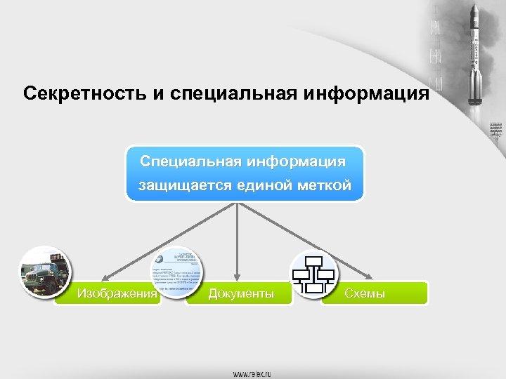 Секретность и специальная информация Специальная информация защищается единой меткой Изображения Документы Схемы