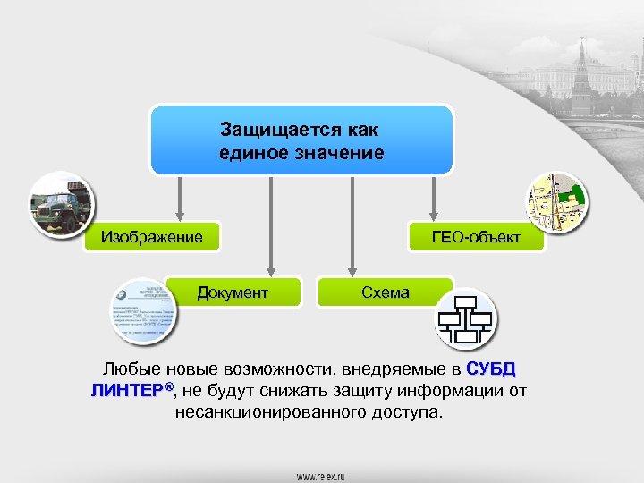 Защищается как единое значение Изображение Документ ГЕО-объект Схема Любые новые возможности, внедряемые в СУБД