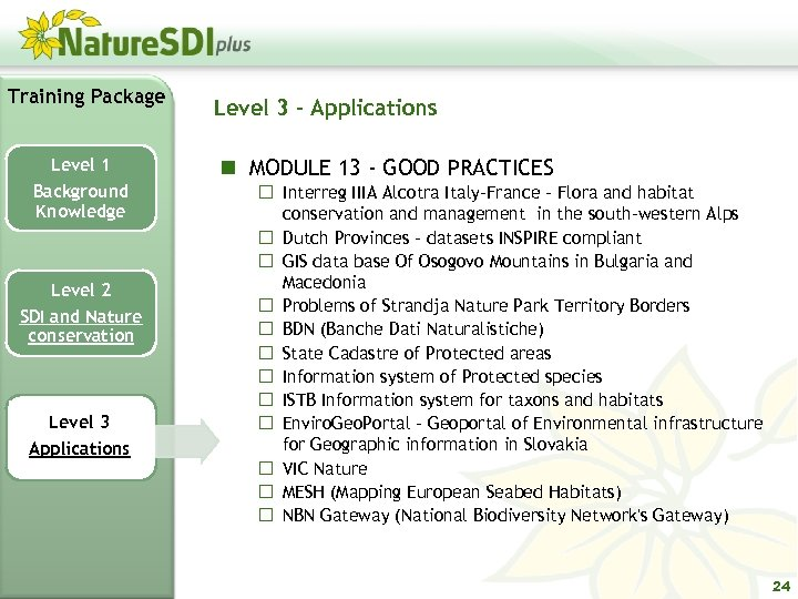 Training Package Level 1 Background Knowledge Level 2 SDI and Nature conservation Level 3