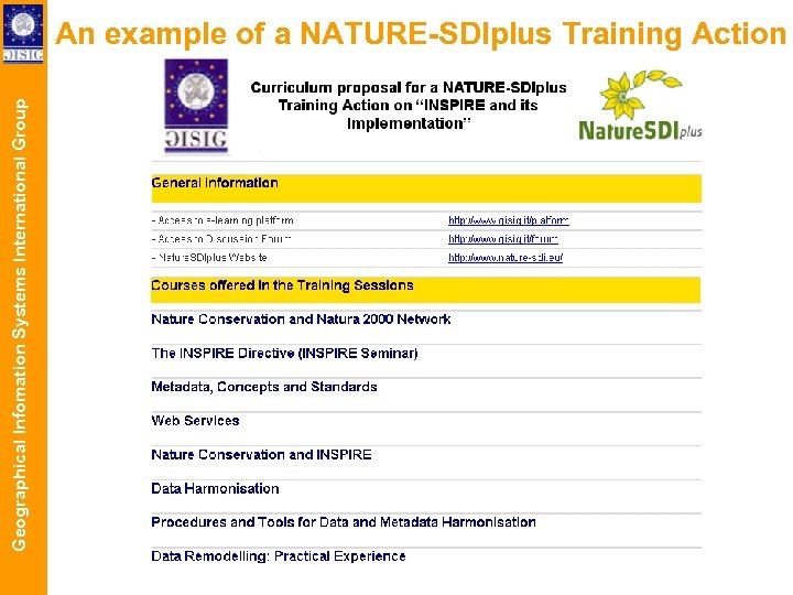 Geographical Infomation Systems International Group An example of a NATURE-SDIplus Training Action