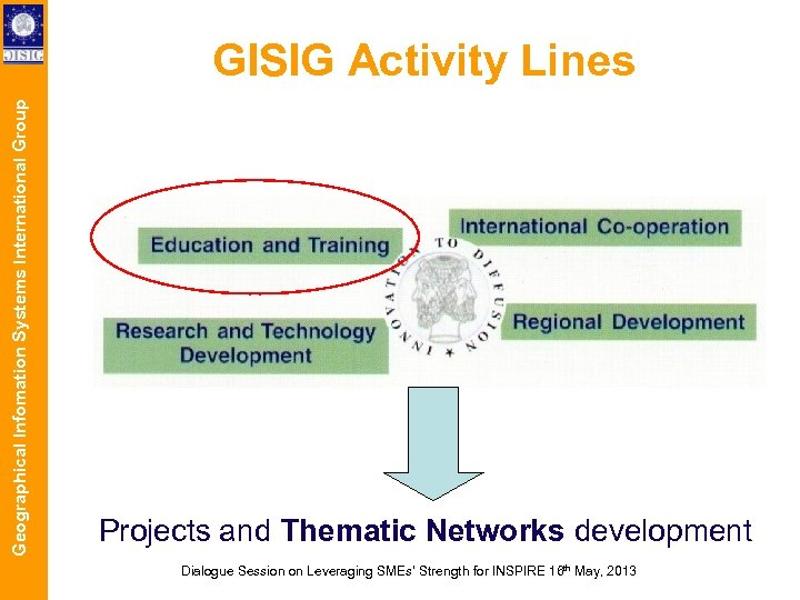 Geographical Infomation Systems International Group GISIG Activity Lines Projects and Thematic Networks development Dialogue
