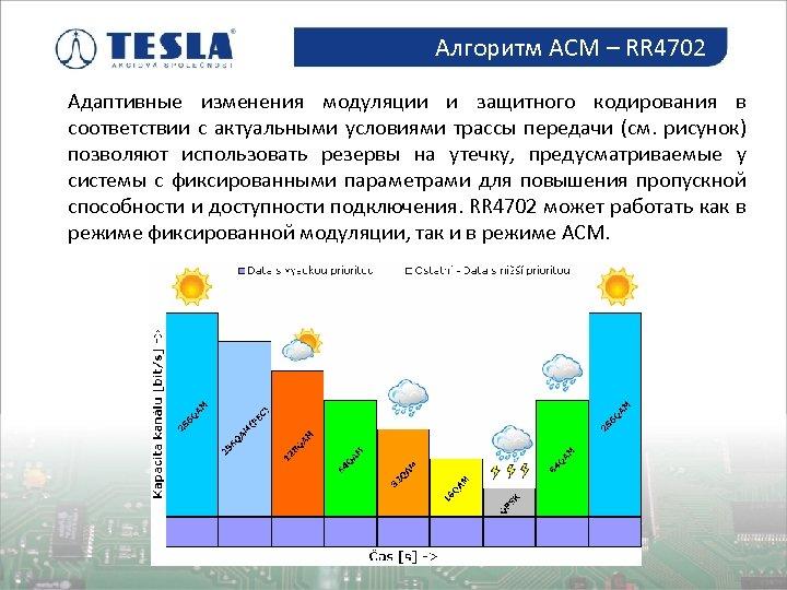 Алгоритм ACM – RR 4702 Osazování plošných spojů Адаптивные изменения модуляции и защитного кодирования