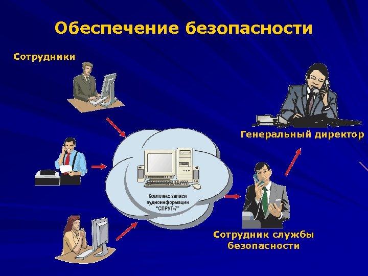 Обеспечение безопасности Сотрудники Генеральный директор Сотрудник службы безопасности