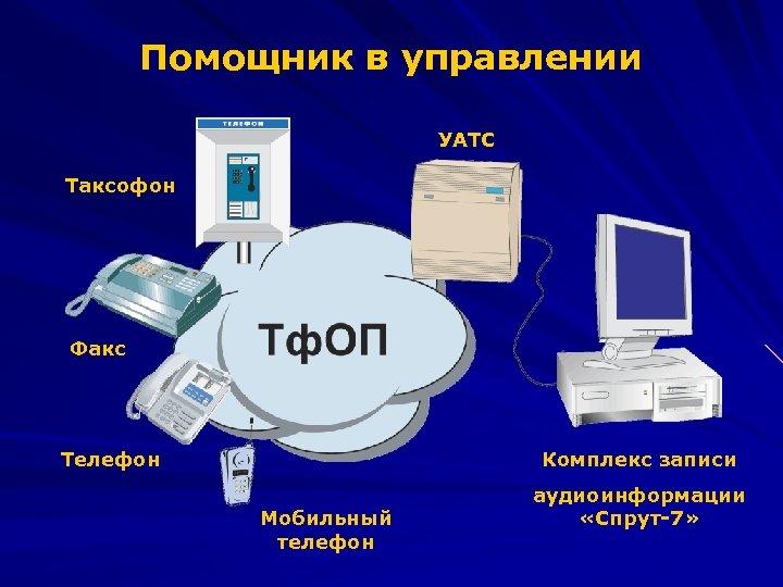 Помощник в управлении УАТС Таксофон Факс Телефон Комплекс записи Мобильный телефон аудиоинформации «Спрут-7»