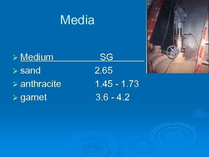 Media Ø Medium SG Ø sand 2. 65 Ø anthracite 1. 45 - 1.
