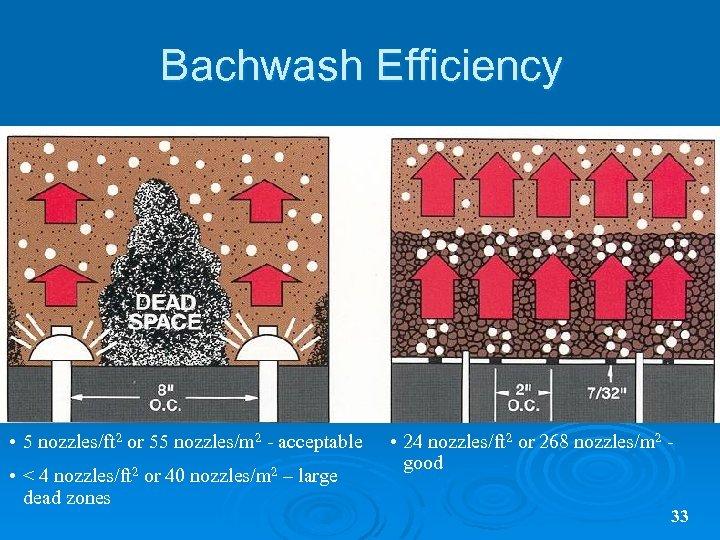 Bachwash Efficiency • 5 nozzles/ft 2 or 55 nozzles/m 2 - acceptable • <