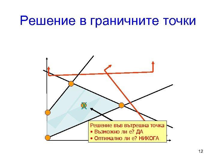 Решение в граничните точки X Решение във вътрешна точка • Възможно ли е? ДА