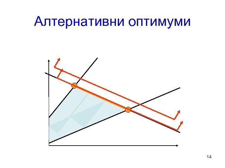 Алтернативни оптимуми 14