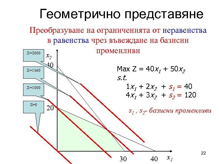 Геометрично представяне Преобразуване на ограниченията от неравенства в равенства чрез въвеждане на базисни променливи