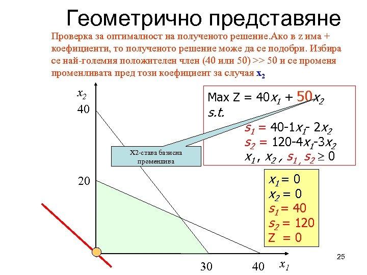 Геометрично представяне Проверка за оптималност на полученото решение. Ако в z има + коефициенти,