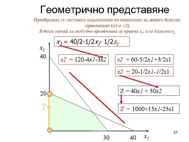 Геометрично представяне Преобразува се системата ограничения по отношение на новите базисни променливи (x 2