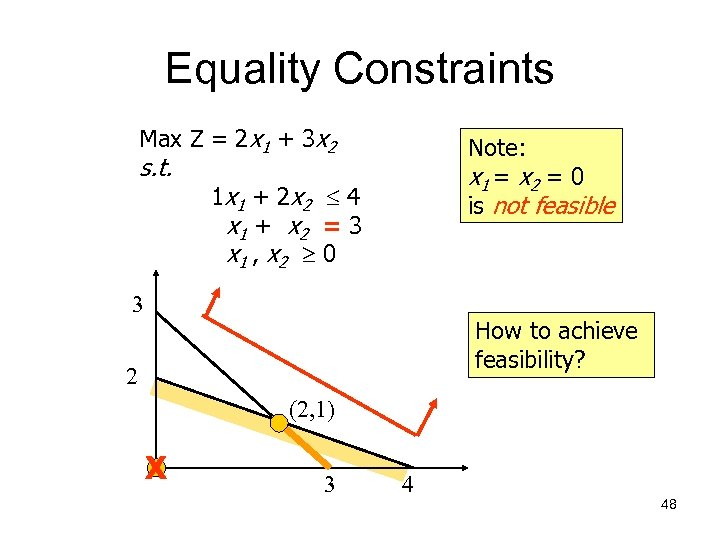 Equality Constraints Max Z = 2 x 1 + 3 x 2 s. t.