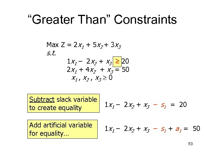 """Greater Than"" Constraints Max Z = 2 x 1 + 5 x 2 +"