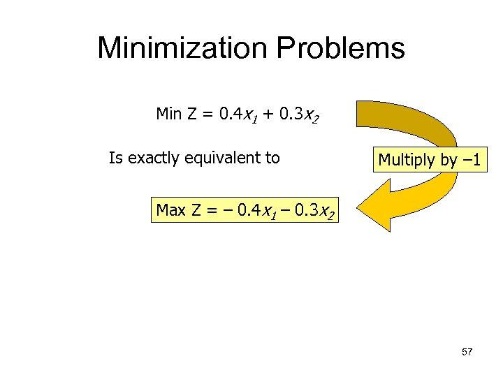 Minimization Problems Min Z = 0. 4 x 1 + 0. 3 x 2