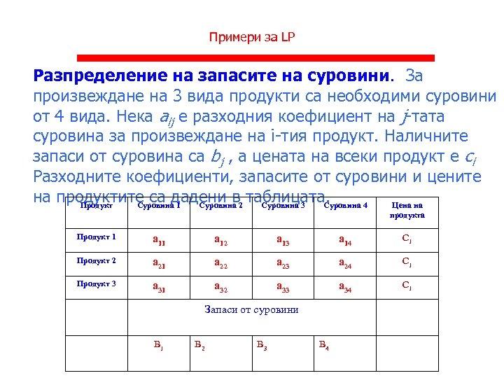 Примери за LP Разпределение на запасите на суровини. За произвеждане на 3 вида продукти