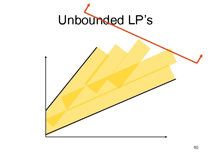 Unbounded LP's 60