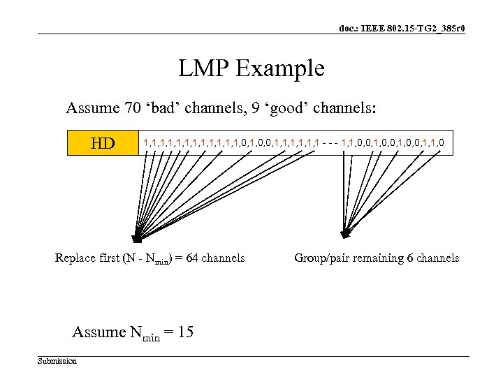 doc. : IEEE 802. 15 -TG 2_385 r 0 LMP Example Assume 70 'bad'