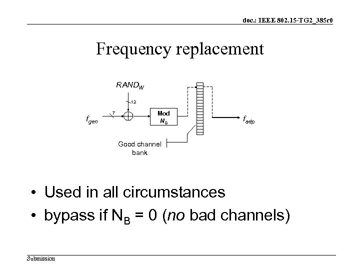 doc. : IEEE 802. 15 -TG 2_385 r 0 Frequency replacement RANDW 12. fgen