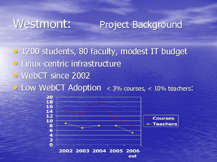 Westmont: Project Background • 1200 students, 80 faculty, modest IT budget • Linux-centric infrastructure