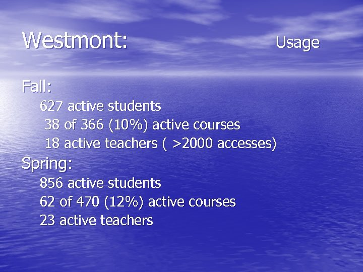 Westmont: Usage Fall: 627 active students 38 of 366 (10%) active courses 18 active