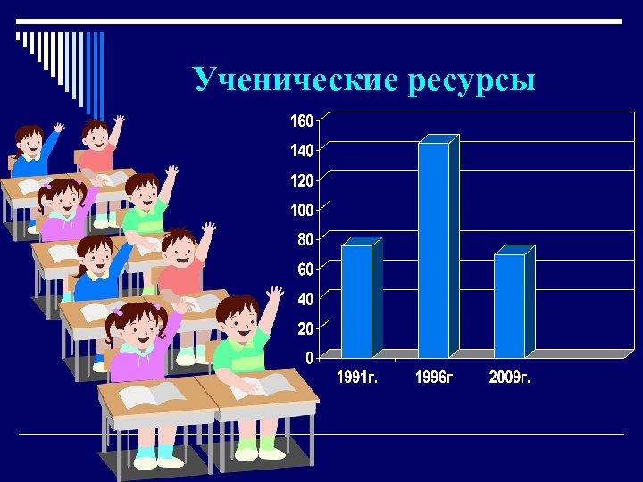 Ученические ресурсы