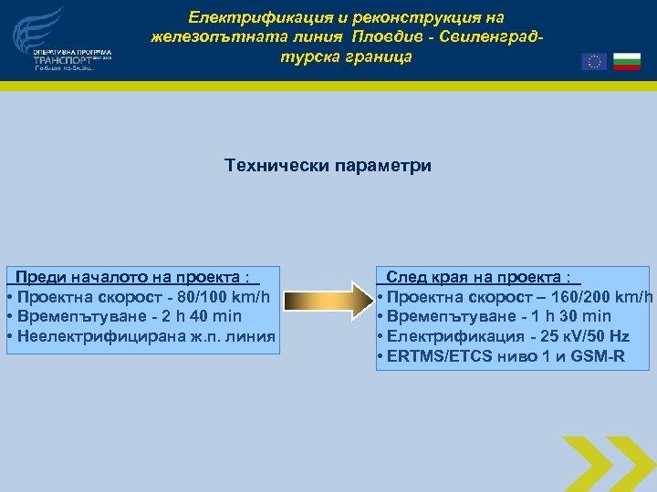 Електрификация и реконструкция на железопътната линия Пловдив - Свиленградтурска граница Технически параметри Преди началото