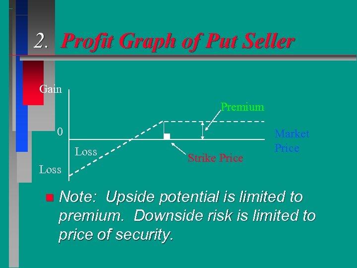 2. Profit Graph of Put Seller Gain Premium 0 Loss n Strike Price Market
