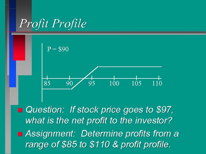 Profit Profile P = $90 85 90 95 100 105 110 Question: If stock