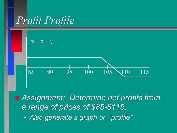 Profit Profile P = $110 85 n 90 95 100 105 110 115 Assignment: