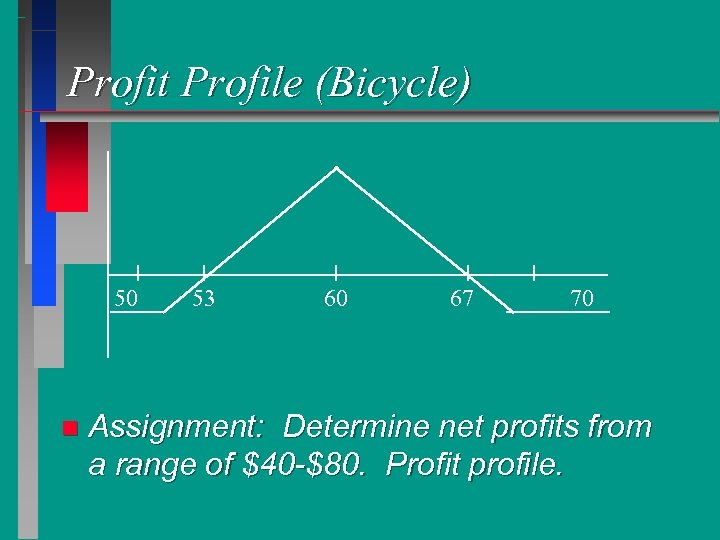 Profit Profile (Bicycle) 50 n 53 60 67 70 Assignment: Determine net profits from