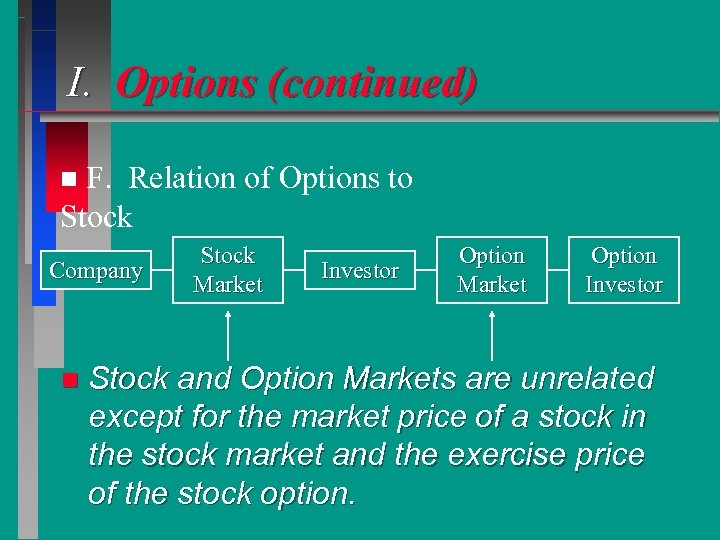 I. Options (continued) F. Relation of Options to Stock n Company n Stock Market