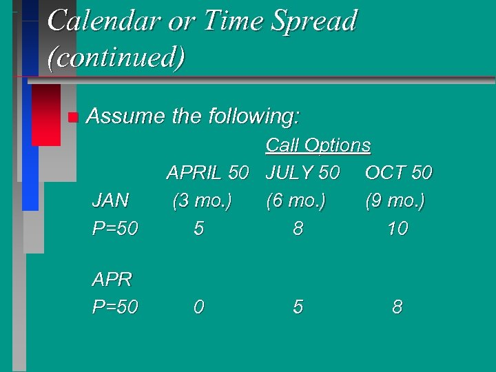 Calendar or Time Spread (continued) n Assume the following: JAN P=50 APR P=50 Call