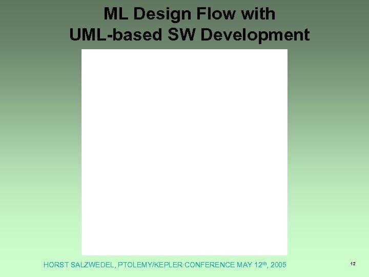 ML Design Flow with UML-based SW Development HORST SALZWEDEL, PTOLEMY/KEPLER CONFERENCE MAY 12 th,