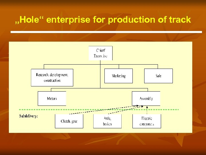 """""""Hole"""" enterprise for production of track"""