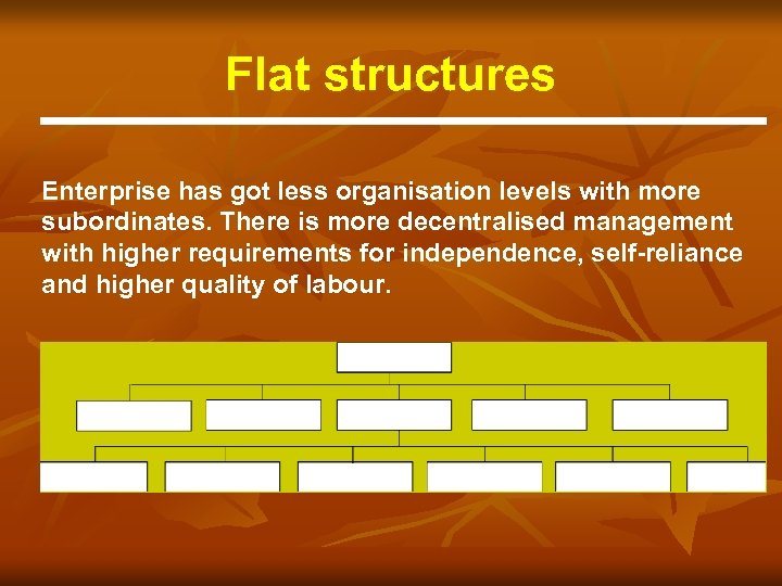 Flat structures Enterprise has got less organisation levels with more subordinates. There is more