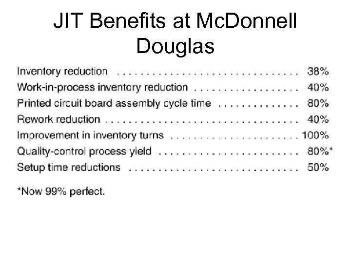JIT Benefits at Mc. Donnell Douglas